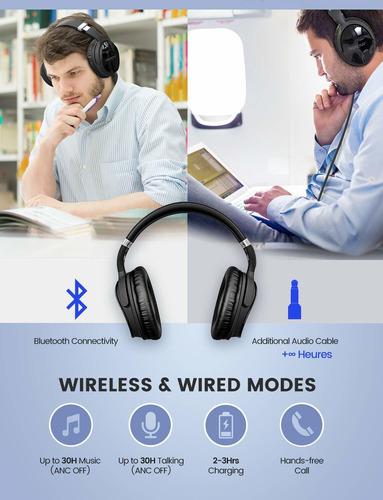 auriculares mpow cancelacion de ruido bluetooth inalambrico over-ear con hifi stereo sound microfono incorporado support