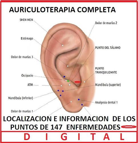 auriculoterapia completa.-localizacion de los puntos*tresd
