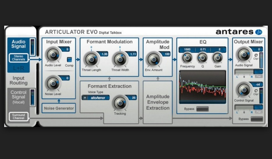 Auto Tune 7 + Avox Mac Aax Vst Component 32/64 Bits Download