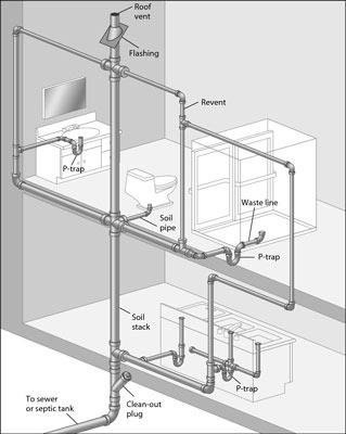 autocad revit 3d solidworks planos render sketchup inventor