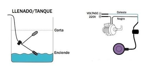 automático flotante solo para tanque agua 1,5mts metaplast