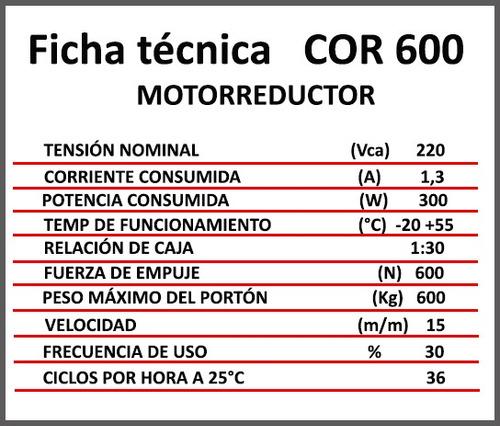 automatismo corredizo actelsa 600kg