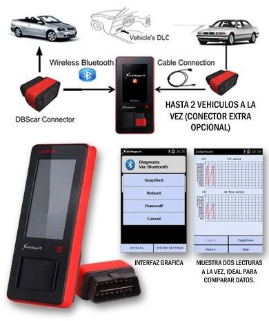 automotriz, servicio scanner