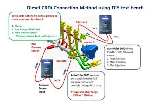 autopulse para  talleres de vehiculos diesel