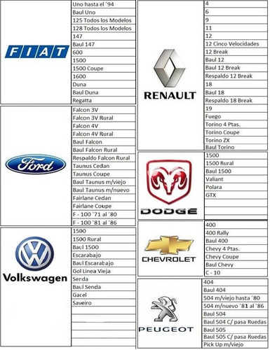 autos marcas alfombras para