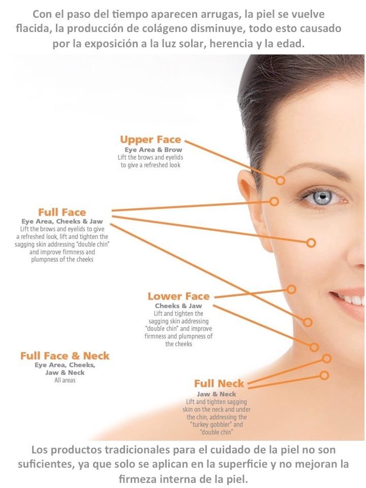 Home remedies facial boils