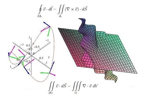 ayuda con parciales, quices talleres de calculo física y mas
