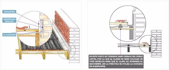 Detalle techo de chapa pdf995