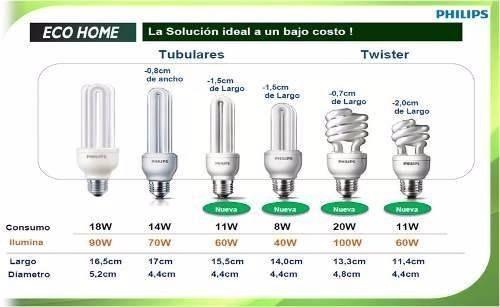 bajo consumo lampara