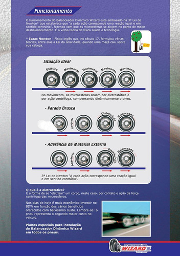 balanceamento dinâmico roda 215/75 aro 17 off road kit com 4