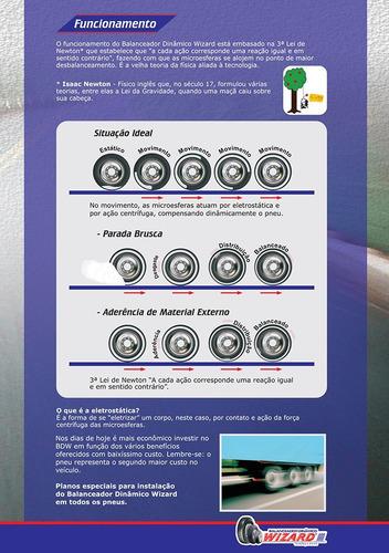 balanceamento pneus sem chumbo willy´s terracan besta