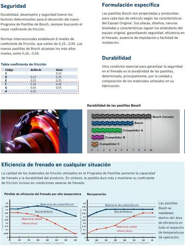 balatas bosch corsa tornado calidad premium 2004 a 2018