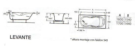Bañera Roca Levante 170 X 75 Acrilica Reforzada Fibra Vidrio