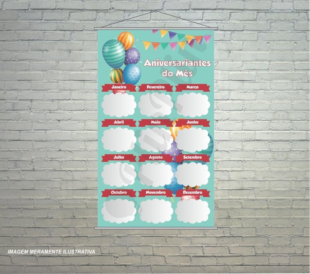 Banners Regras Da Sala Aniversariantes Do Mês Simples P