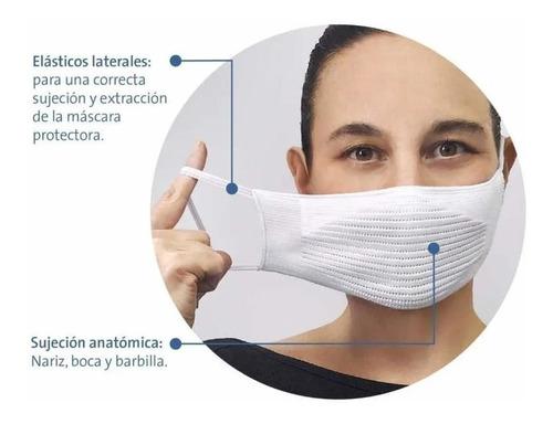 barbijo tapa boca - doble tela - reutilizable - lavable