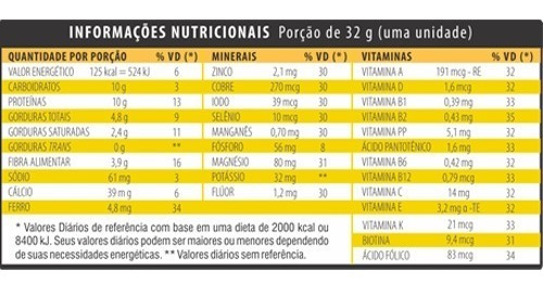 barra de proteína whey chocolate alpino 48 x 32g - probene