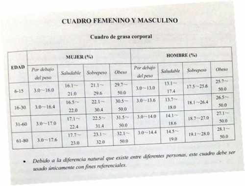 bascula digital inteligente. peso, corporal, muscular, grasa