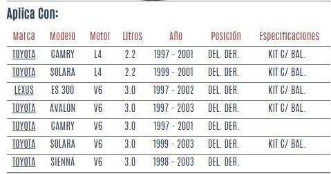 base amortiguador del der toyota sienna v6 3.0 1998-2003 vzl