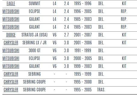 base amortiguador del mitsubishi eclipse l4 v6 1990-1999 vzl