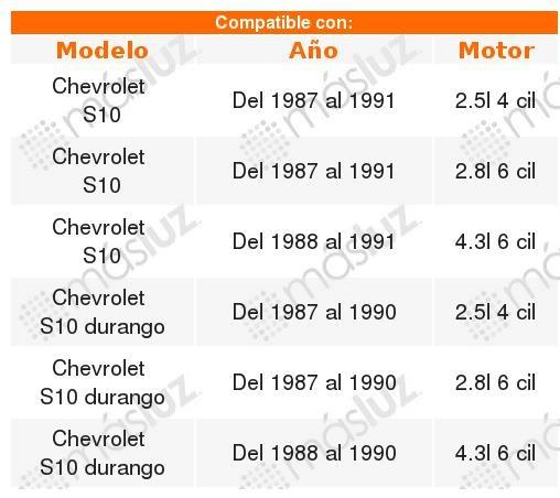 1987 chevy s10 durango