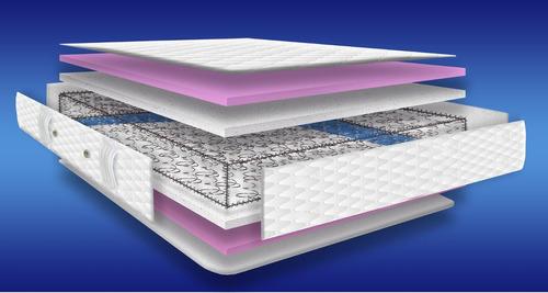 base cama+colchón semiortopedico resortado+obsequio1.00x1.90