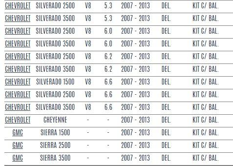 base de amortiguador del gmc sierra 2500 v8 2007 - 2013 vzl