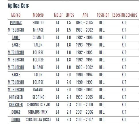 base de amortiguador del mitsubishi mirage 1.5 1989-2002 vzl