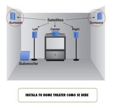 base de corneta pared home theater movilidad speaker ionic