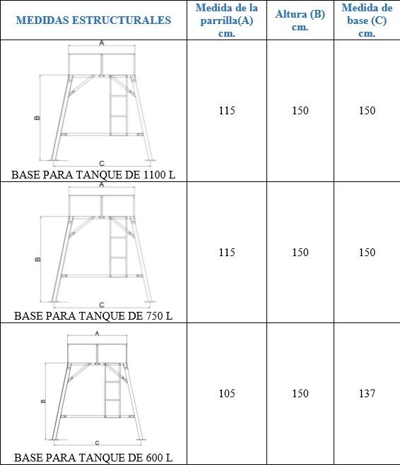 Base met lica desarmable tanque rotoplas 500 a1100 litros for Tinacos rotoplas medidas