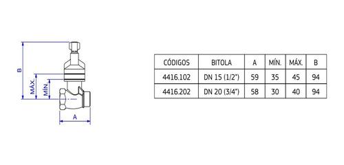 base registro de pressão deca 3/4 4416.202