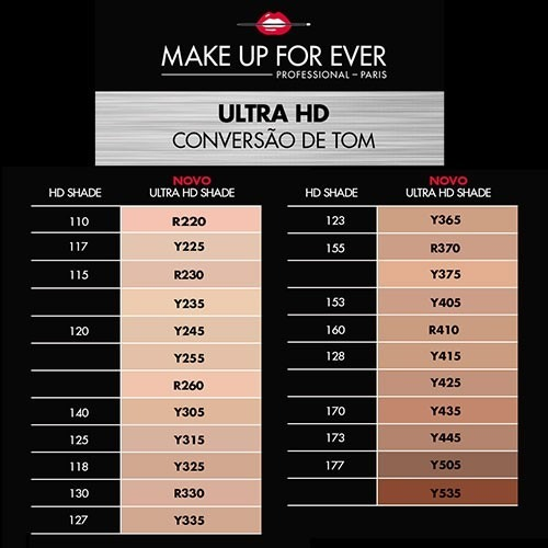 Base Ultra Hd Invisible Cover Foundation Make Up Forever