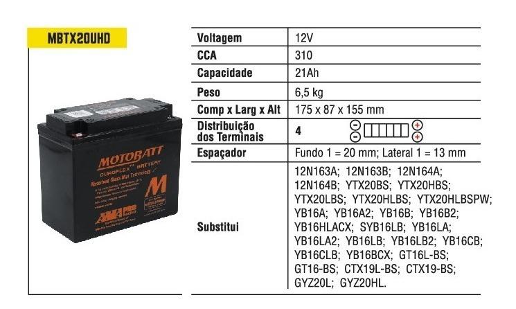 Bater/ía Motobatt 12/V 21/Ah 310/CCA MBTX20UHD para Harley Davidson XLH SPORTSTER 1200/1997/a 2005