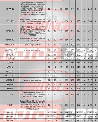 bateria moto 12n5-3b bronco gel motoscba