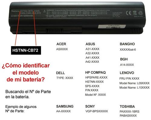 batería netbook hp mini 110 / 210 sil series hstnn-cb1z