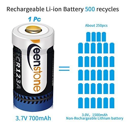 baterías cámara baterías