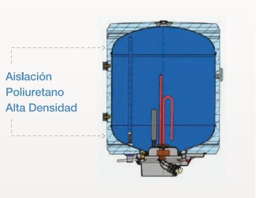 baxi termotanque 100lts electrico oferta!!