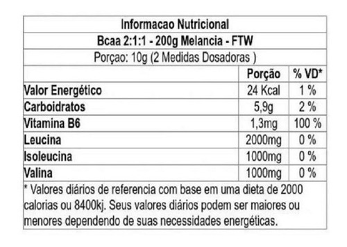 bcaa 2:1:1 - 200g melancia - ftw