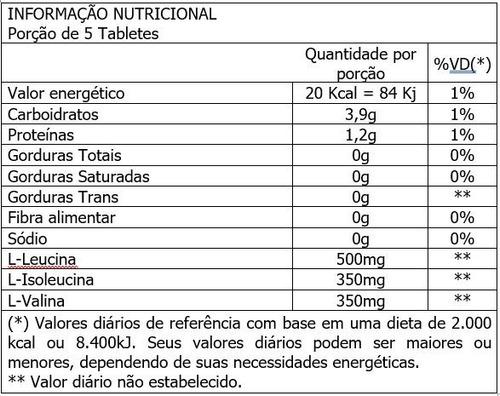 bcaa express 1200mg - 4x 120 tabletes - lauton