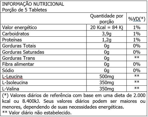 bcaa express 1200mg - 5x 120 tabletes - lauton
