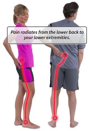 be active - punto presión para el alivio de dolor lumbar.