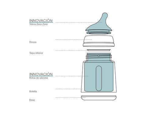 biberón suavinex zero 270 flujo m- bebés y niños