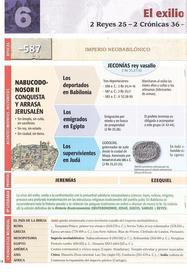Bibliograma : La Biblia En El Tiempo : Historia - A Color - $ 420.00 ...