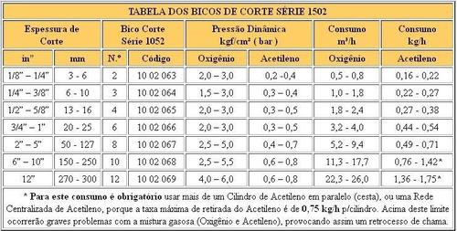 bico corte maçarico acetileno - 1502 - n. 08 - white martins