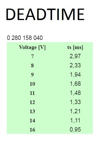 bico injetor 108 lbs bosch alta impedancia 0280 158 040