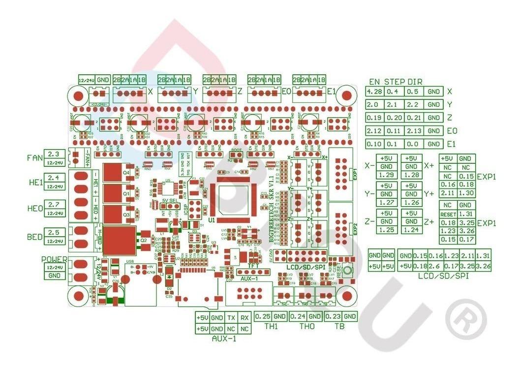 Bigtreetech Skr Mini V1 1 Impressora 3d 32bits Drv8825 Marli