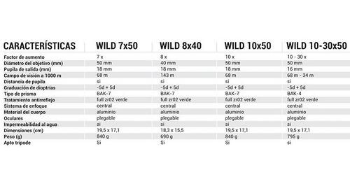 binocular hokenn wild  8x40 bak 7 verde camuflado