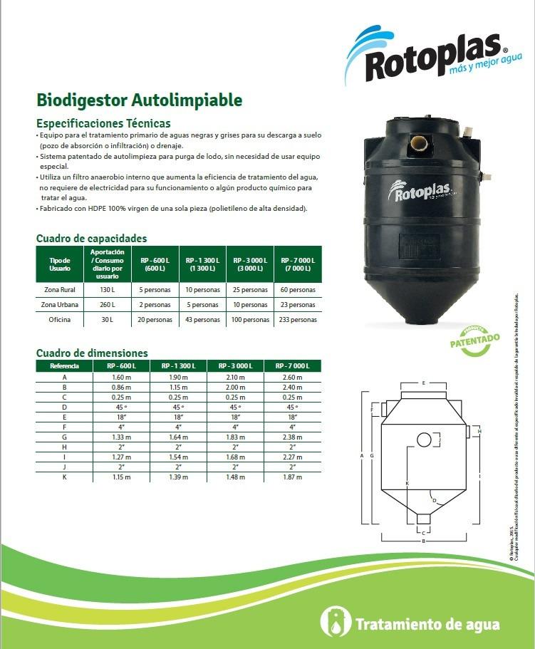 Biodigestor rotoplas rp600l capacidad 600litros 20 for Tinacos rotoplas medidas