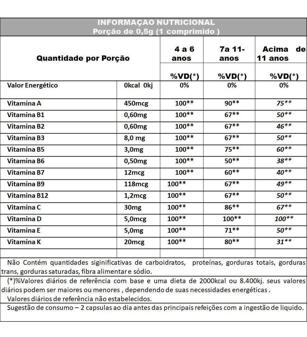 Bioviton Kids 30 Comprimidos Polivitamínico- Morango - R$ 32,00 em ...