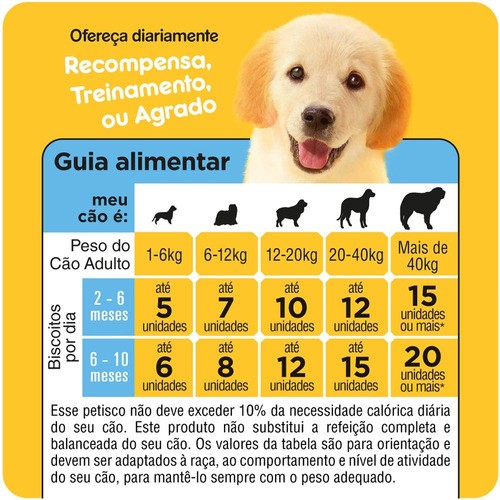 biscoito pedigree biscrok júnior para filhotes - 300 g