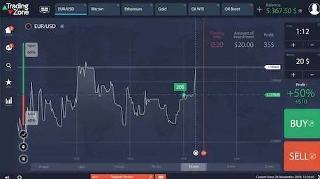 bitcoin btc moneda digital